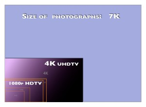 7k-4k-hdtv-relative-sizes-960x540